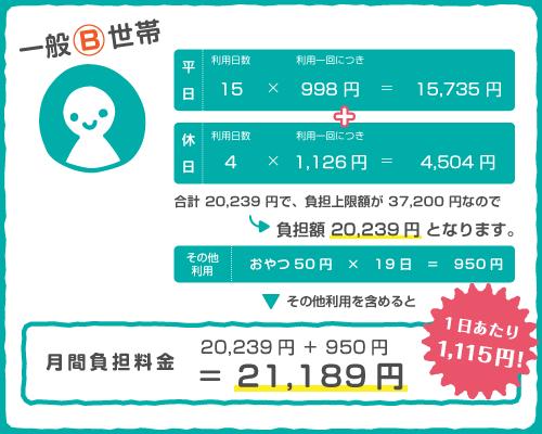 一般B世帯で平日15日、土日4回ご利用で、月額負担21,493円
